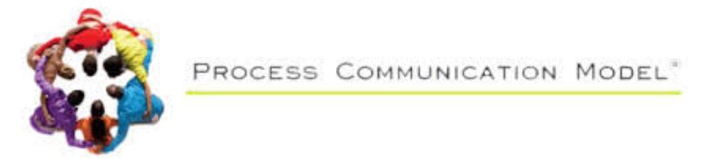 process-communication-model-axe-ambition-pontcharra-isere